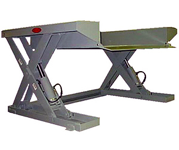 cleveland akron material lift tables, cleveland lift tables